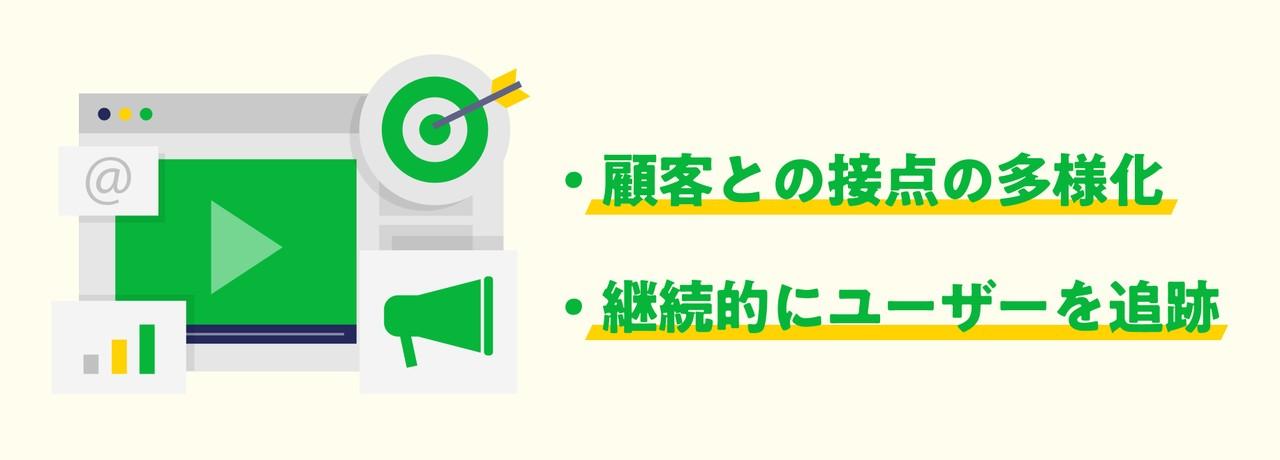 顧客との接点の多様化と継続的にユーザーを追跡する画像.png